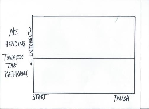 Bathroom Graph
