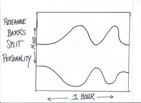 Rosanne Graph